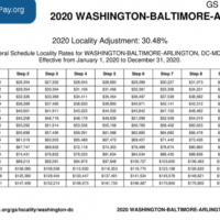 GS Pay Scale 2021 Washington Dc GS Pay Scale 2021