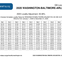 GS Pay Scale 2021 Washington Dc GS Pay Scale 2020 2021