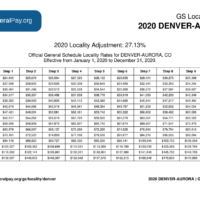 Denver Pay Locality General Schedule Pay Areas