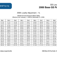 General Schedule GS Base Pay Scale For 2008