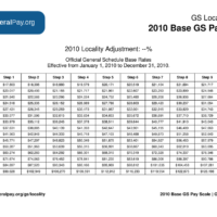 General Schedule GS Base Pay Scale For 2010