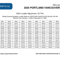 Portland Pay Locality General Schedule Pay Areas
